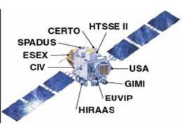 ARGOS (satellite) httpsuploadwikimediaorgwikipediacommonsthu