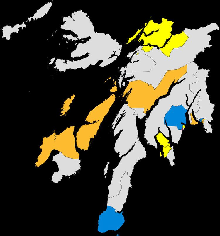 Argyll and Bute Council election, 1999