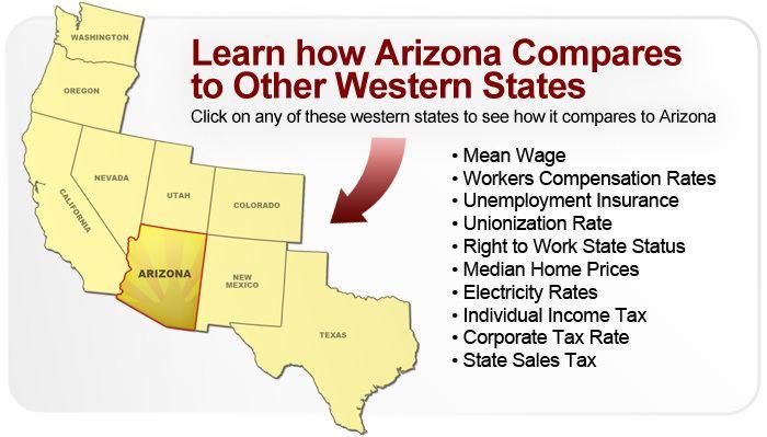 Arizona Sun Corridor Arizona Sun Corridor Arizona Business Opportunities