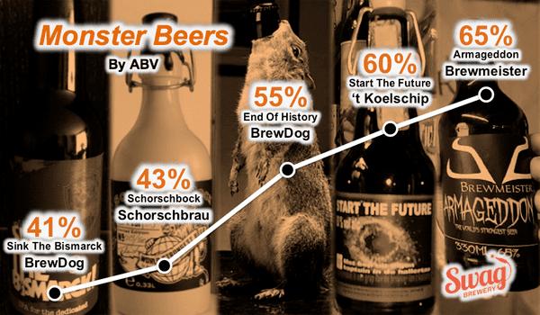 Armageddon (beer) Beer Wisdom Swag Brewery Craft Beer Gifts