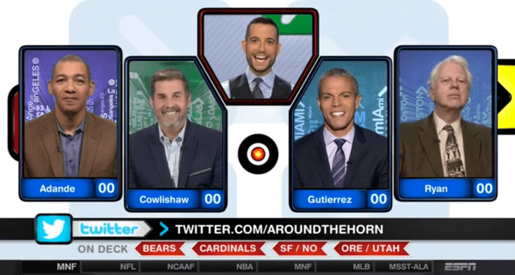 Around the Horn Around the Horn Archives ESPN Front Row