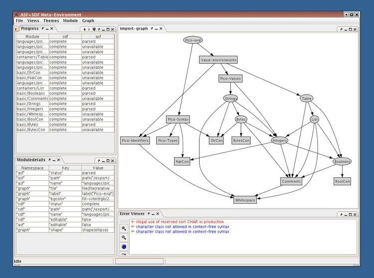 ASF+SDF Meta Environment