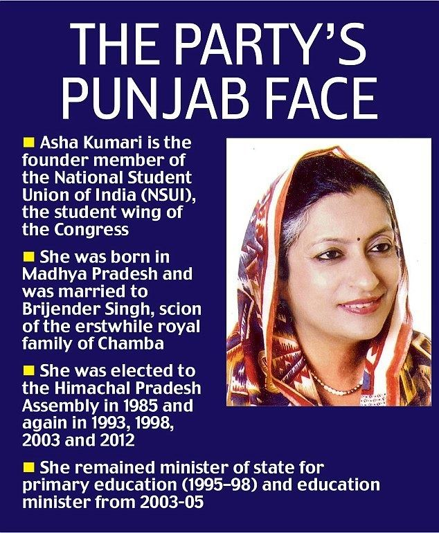 Asha Kumari (politician) Newly Appointed Congress39 Incharge Under Fire Captain Says No One