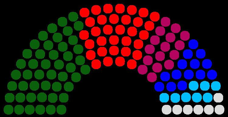 Assembly of Turkmenistan