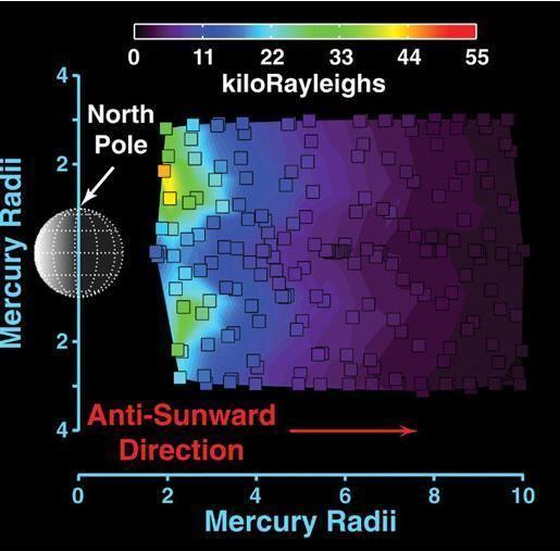 Atmosphere of Mercury