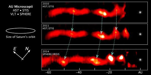 AU Microscopii A Dusty Mystery Around AU Microscopii Sky amp Telescope