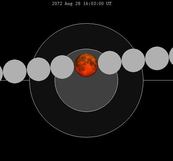 August 2072 lunar eclipse
