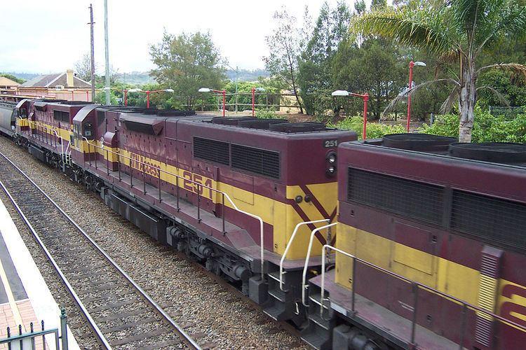 Australian Transport Network
