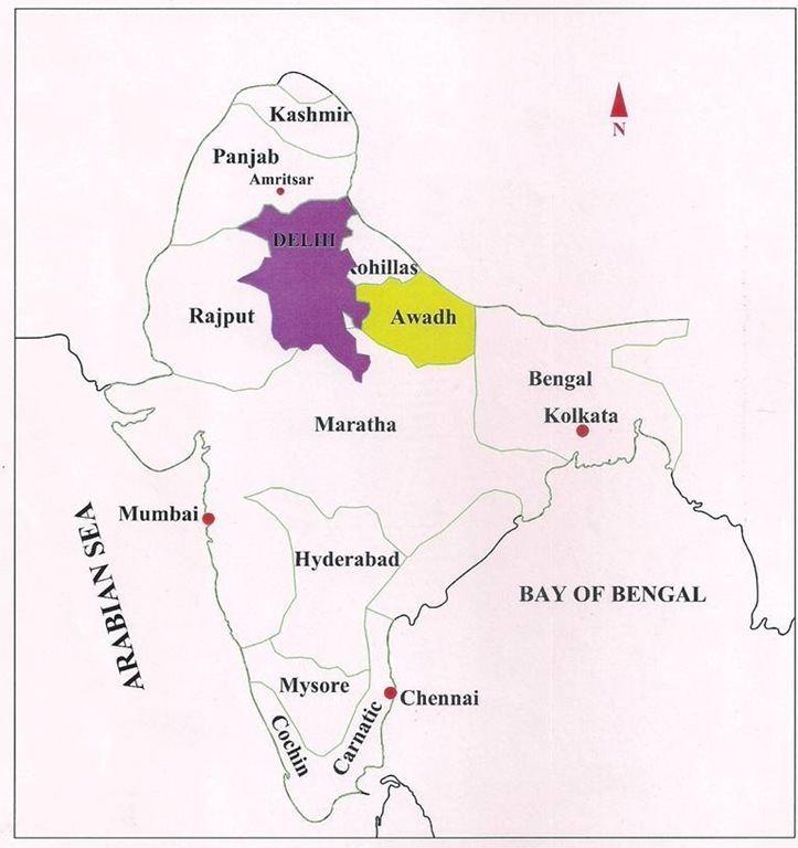 Awadh Durranis Sikhs Awadh Rohillas