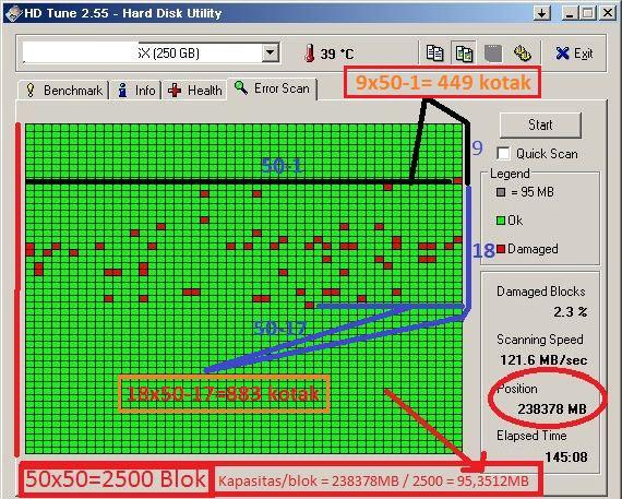 Bad sector Mengakali Harddisk Bad Sector Menggunakan Hiren39s Boot CD PFV KOMPUTER