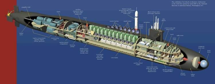 Ballistic missile submarine Naval Analyses INFOGRAPHICS 8 Ohio class nuclear powered
