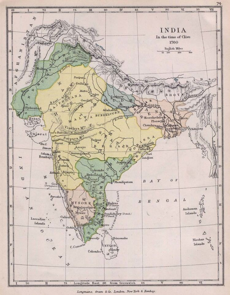 Banga, India in the past, History of Banga, India
