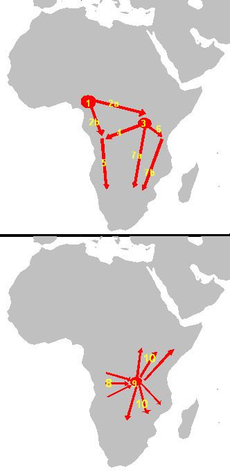 Bantu expansion