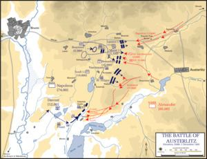 Battle of Austerlitz httpsuploadwikimediaorgwikipediacommonsthu