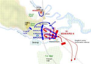 Battle of Bannockburn httpsuploadwikimediaorgwikipediacommonsthu