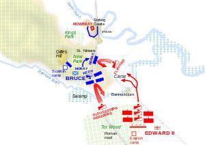 Battle of Bannockburn Battle of Bannockburn Wikipedia