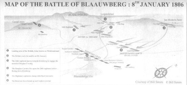 Battle of Blaauwberg South African Military History Society Journal Artillery