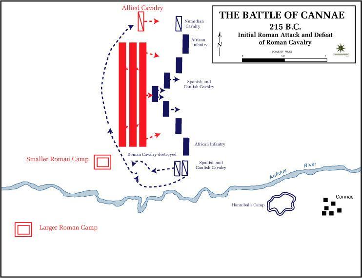 Battle of Cannae httpsuploadwikimediaorgwikipediacommonsff