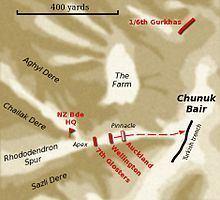 Battle of Chunuk Bair httpsuploadwikimediaorgwikipediacommonsthu