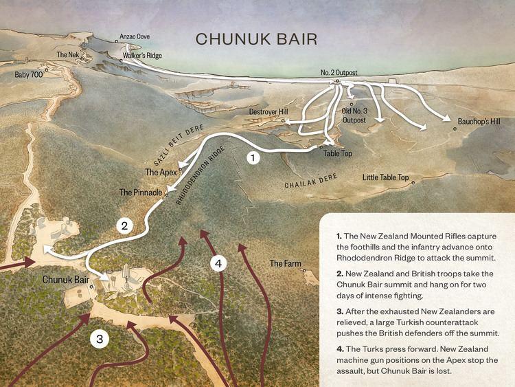 Battle of Chunuk Bair Chunuk Bair Ng Tapuwae Trails
