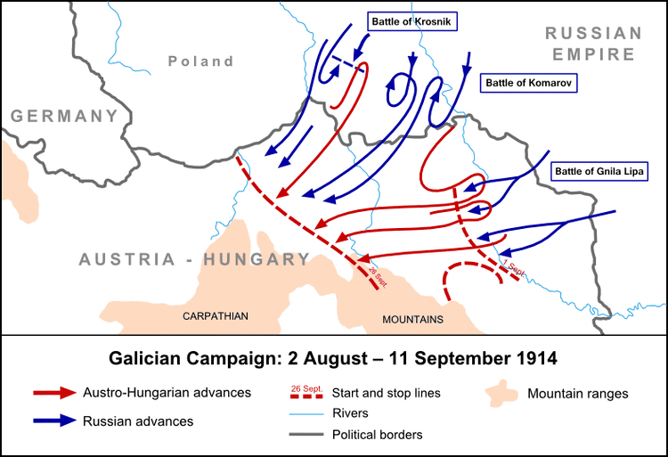 Battle of Galicia SEPTEMBER 15 1914 AFTERMATH OF THE BATTLE OF LEMBERG My random