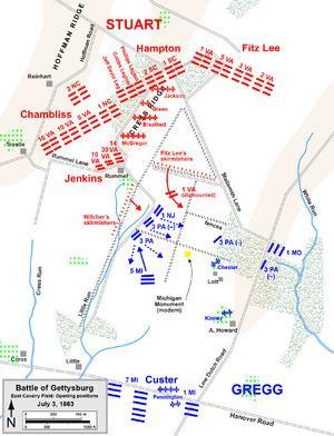 Battle of Gettysburg, Third Day cavalry battles httpsuploadwikimediaorgwikipediacommonsthu