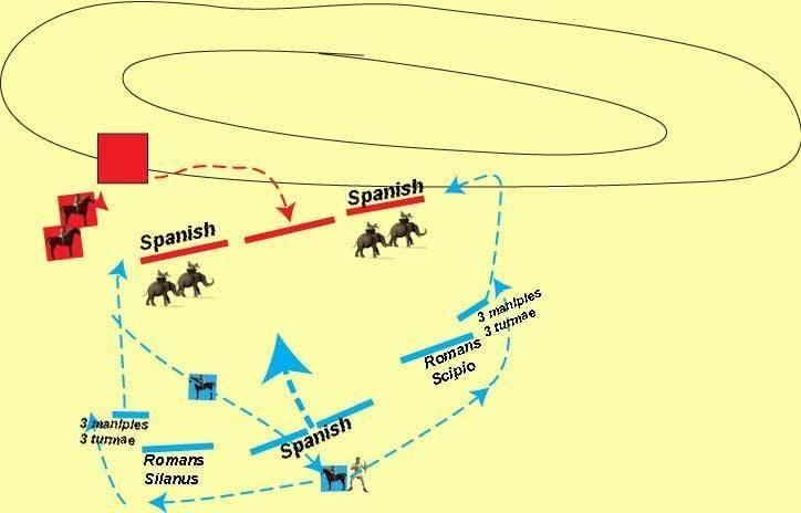 Battle of Ilipa Battle of Ilipa in the 2nd Punic war