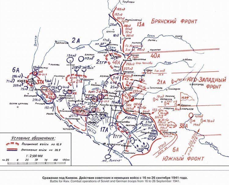 Battle of Kiev (1941) Maps 1941 SouthWest