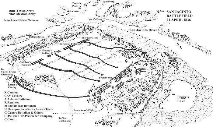 Battle of San Jacinto The Battle of San Jacinto