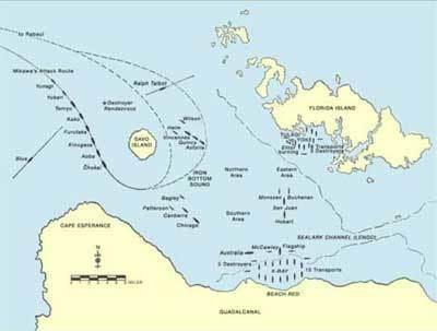 Battle of Savo Island Australians at Guadalcanal August 1942 Royal Australian Navy