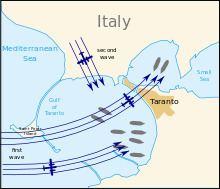 Battle of Taranto httpsuploadwikimediaorgwikipediacommonsthu
