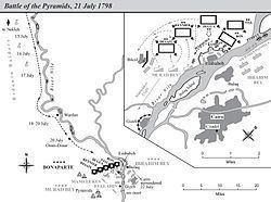 Battle of the Pyramids Battle of the Pyramids Wikipedia