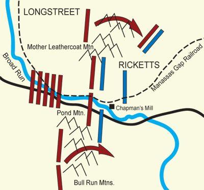 Battle of Thoroughfare Gap wwwvisitfauquiercomimguploadoriginalbattlet