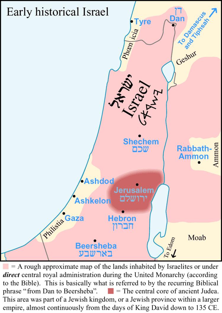 Beersheba in the past, History of Beersheba