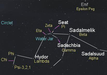 Beta Aquarii Aquarius