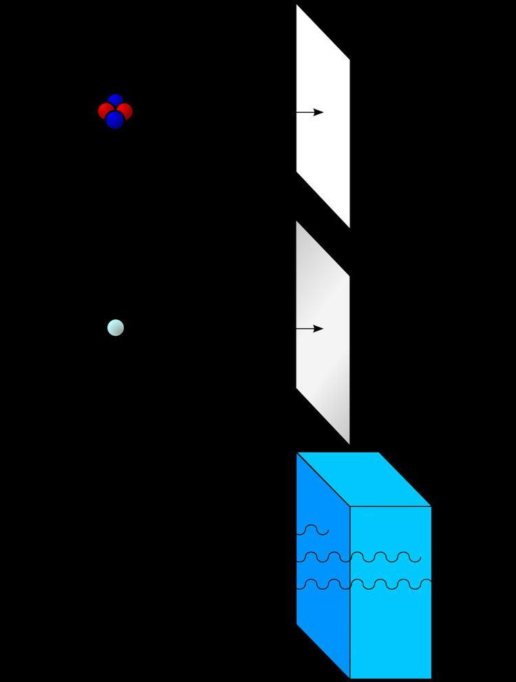 Beta particle