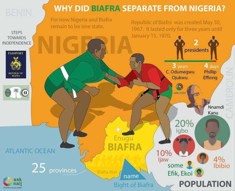Biafra Why did Biafra separate from Nigeria ASKNAIJ
