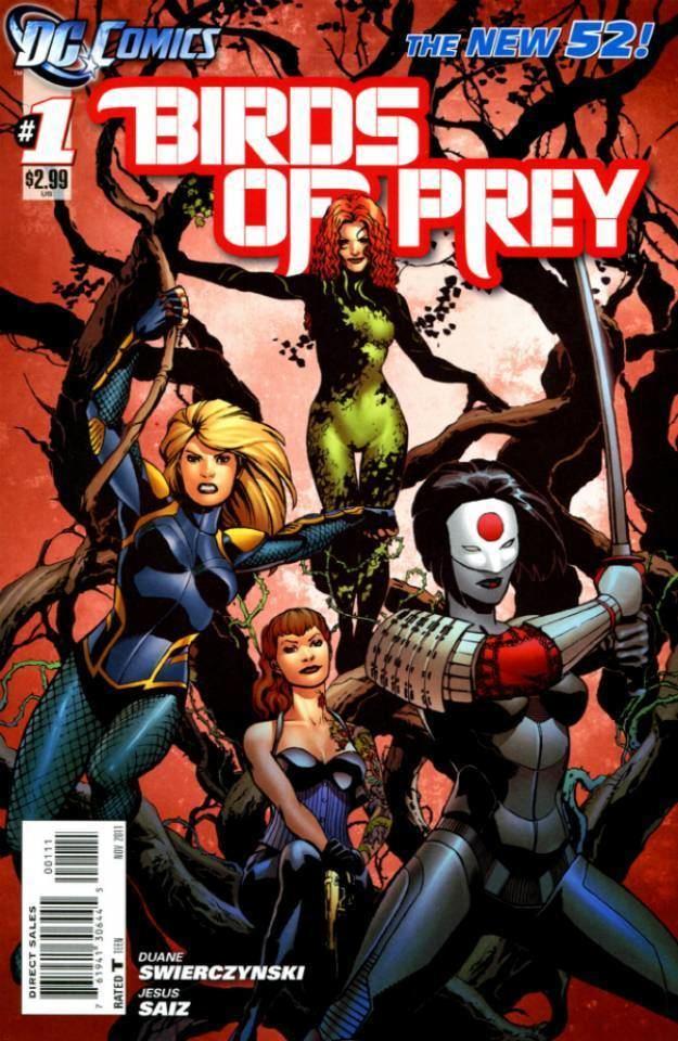 Birds Of Prey Comics Alchetron The Free Social Encyclopedia