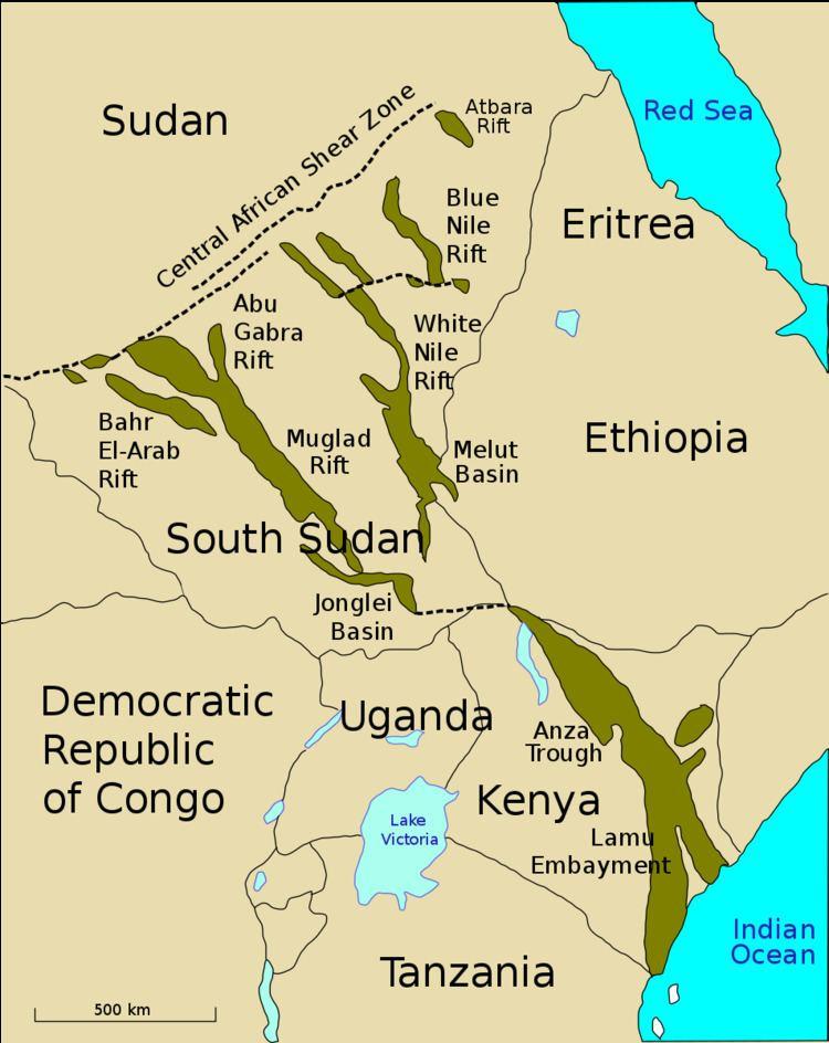 Blue Nile Basin