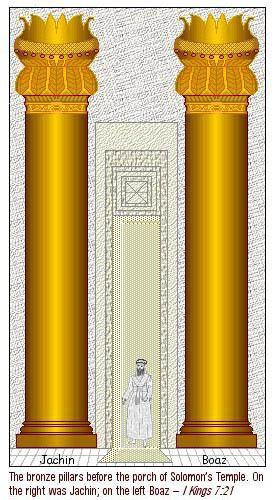 Boaz and Jachin The Secret of Solomon39s Pillars Jachin and Boaz