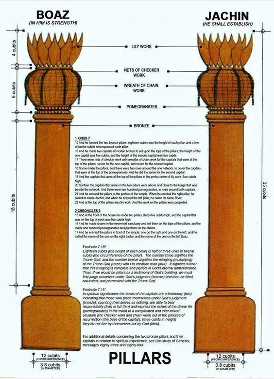 Boaz and Jachin Pillars Boaz and Jachin Masonic Lodge Pinterest