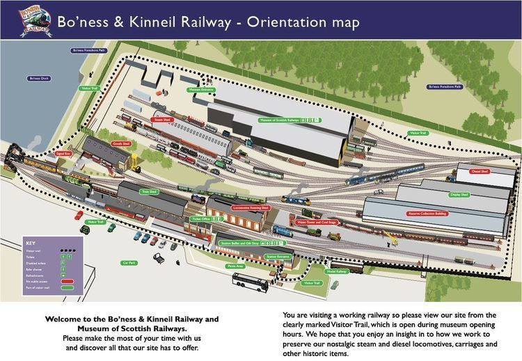 Bo'ness and Kinneil Railway Boness and Kinneil Railway Scotland Your Visit