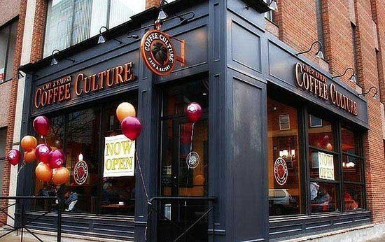 Brampton Culture of Brampton