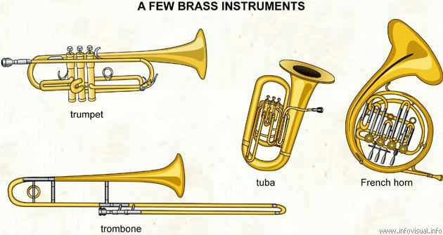 Brass instrument Brass instruments Visual Dictionary