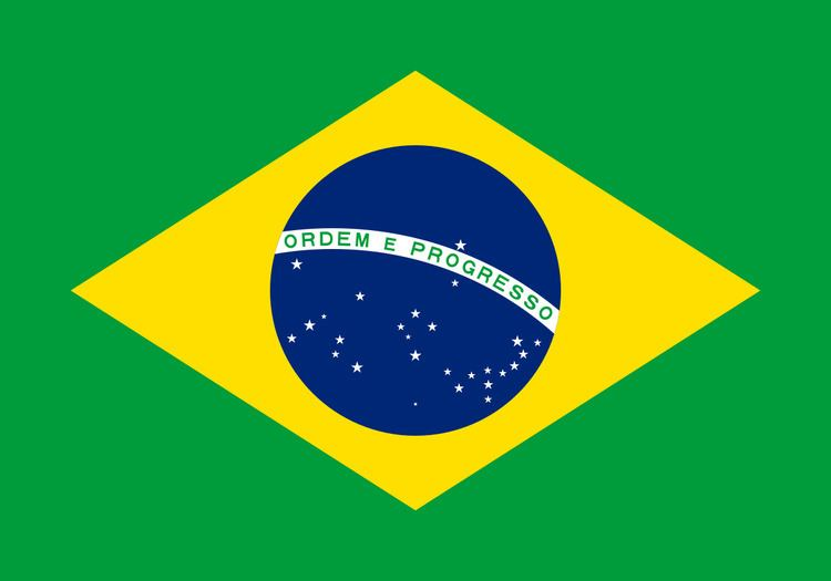 Brazil at the Olympics
