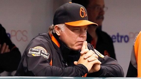 Buck Showalter Mike amp Mike on ESPN Radio Show in Review September 13 ESPN