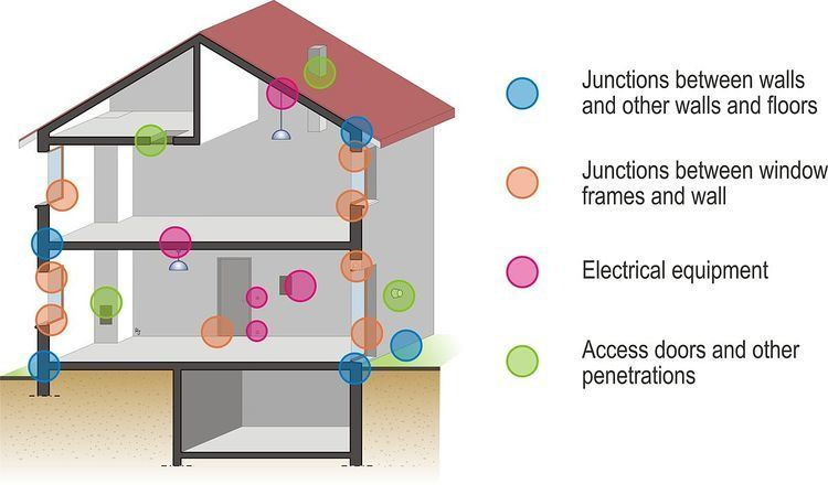 Building airtightness