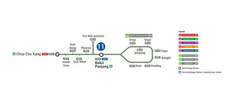 Bukit Panjang LRT Line Bukit Panjang LRT Projects Public Transport Land Transport