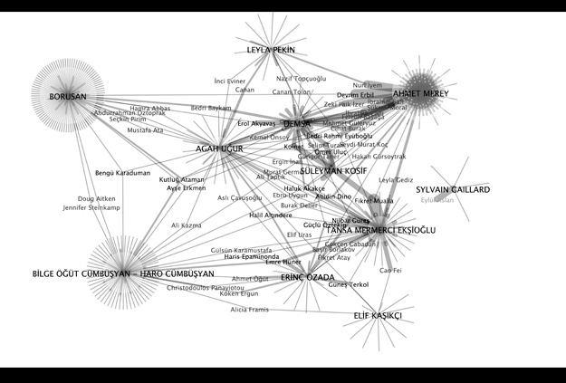 Burak Arıkan Burak Arikan Alchetron The Free Social Encyclopedia