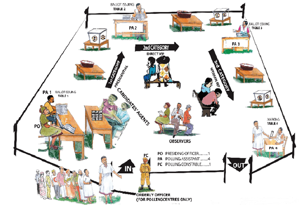 Butambala District in the past, History of Butambala District